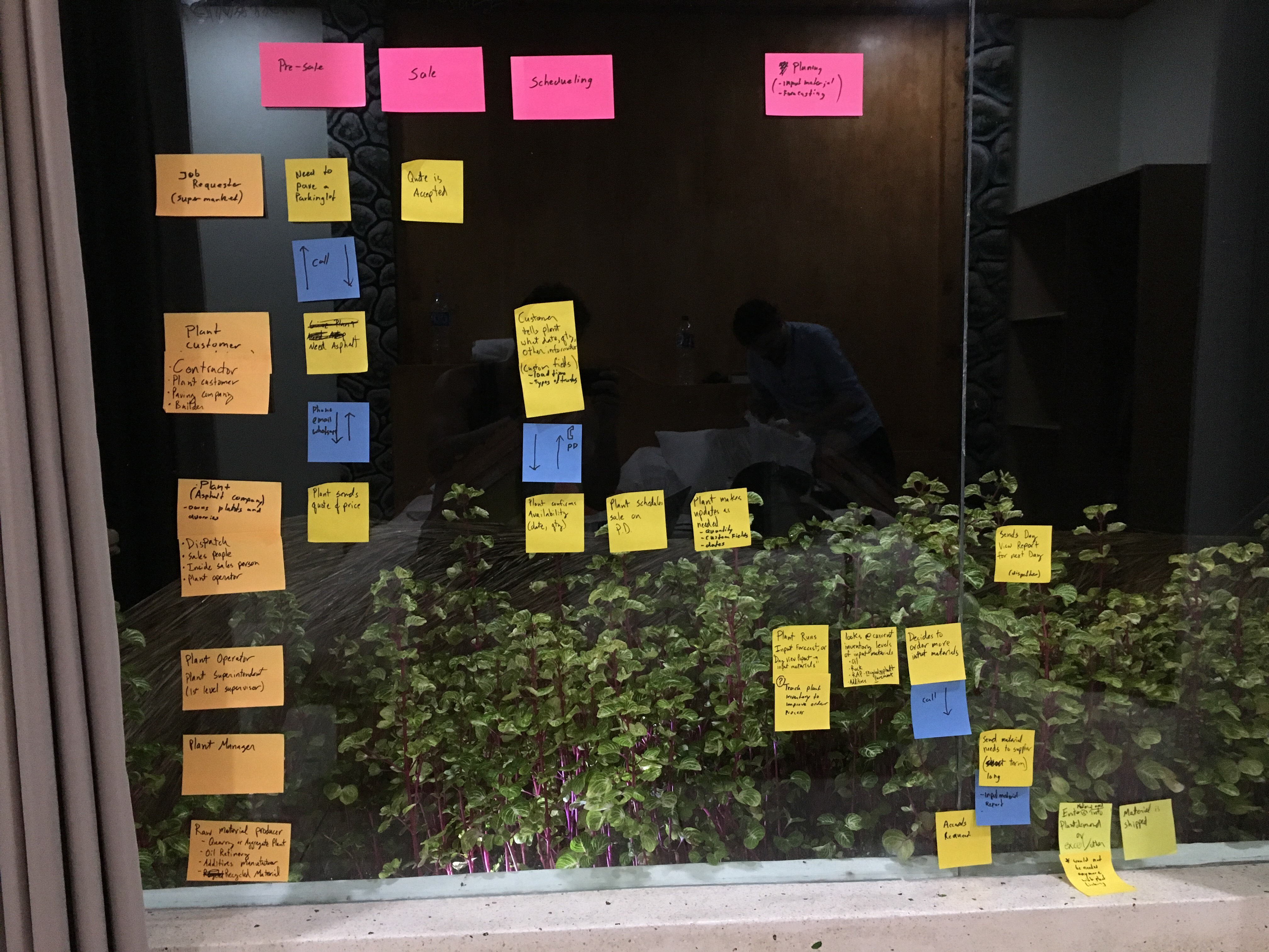 user journey mapping during our yearly meetup in Lombok